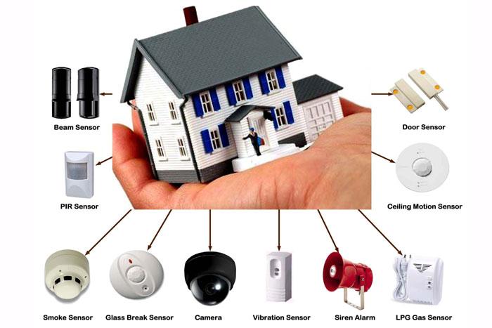 سیستم اعلام سرقت منزل چیست؟